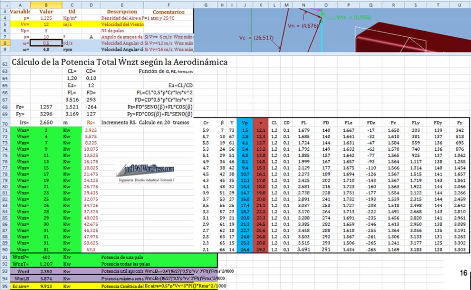JASF1961 Aerogenerador Cálculo de la Potencia Total Ẇnzt según la Aerodinámica Vv 12 m s w 0,5 rd s